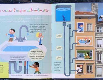 Da dove viene l'acqua che beviamo? Scopriamo insieme - Karine Harel